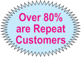 Over 80% are Repeat Customers
