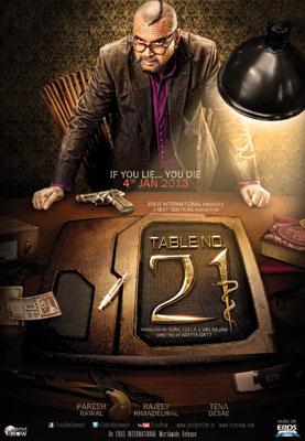 Table no. 21