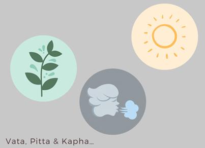 Vatta,Pitta & Kapha
